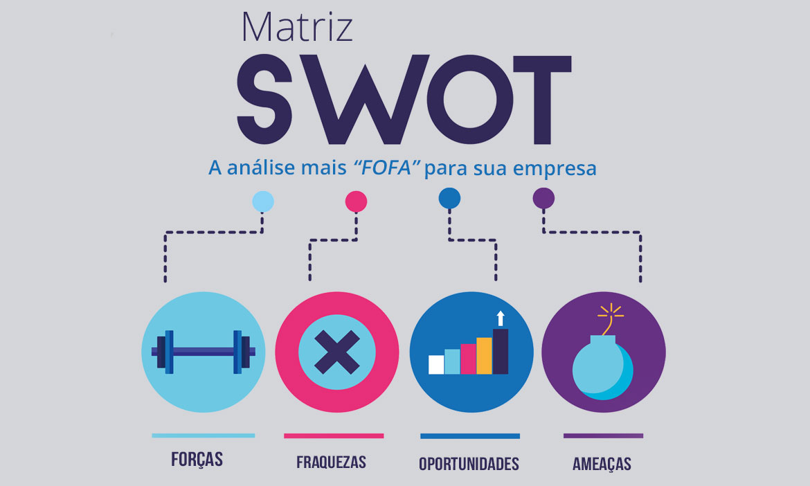 matriz-swoft